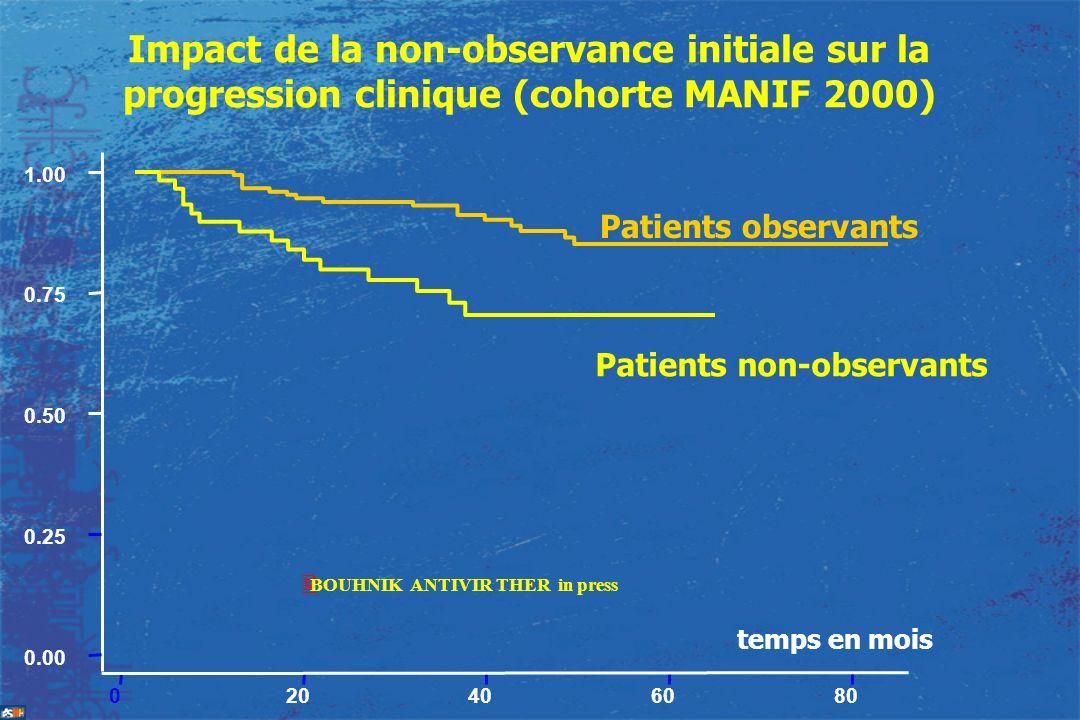 Impact de la non-observance initiale sur la progression clinique (cohorte MANIF 2000)