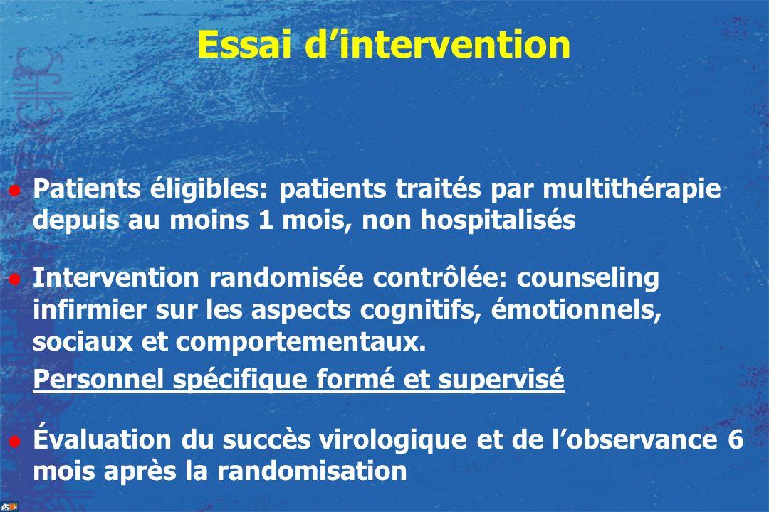 Essai d'intervention Patients éligibles: patients traités par multithérapie depuis au moins 1 mois, non hospitalisés.