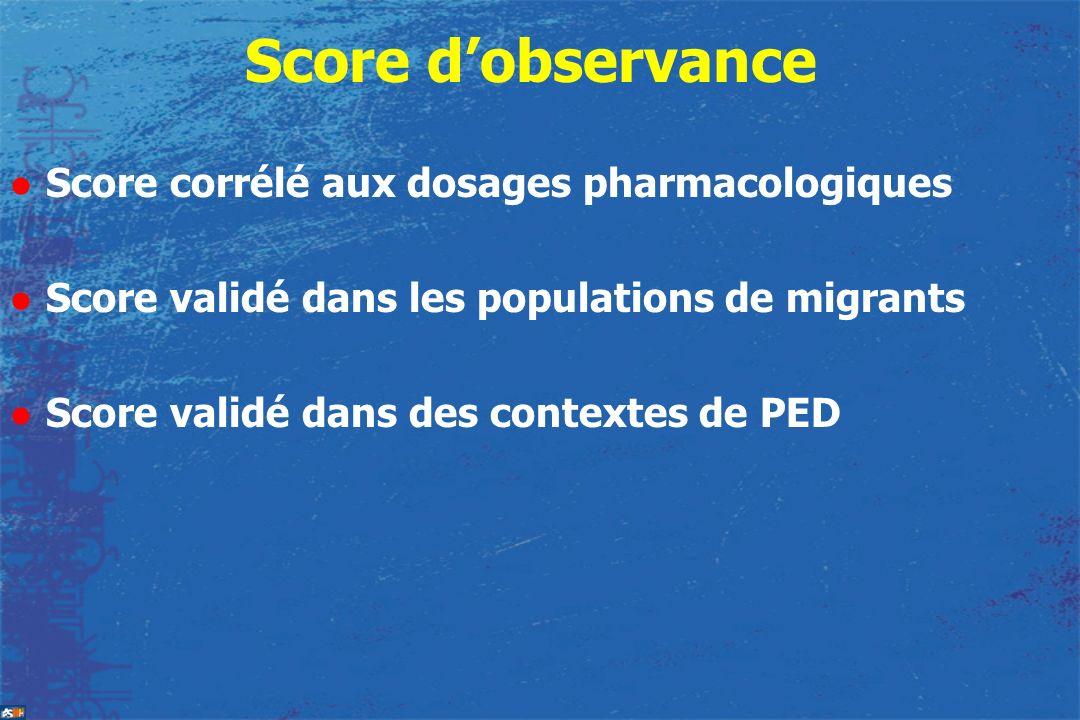Score d'observance Score corrélé aux dosages pharmacologiques