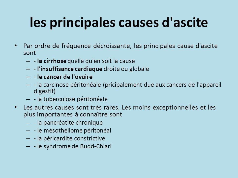 les principales causes d ascite