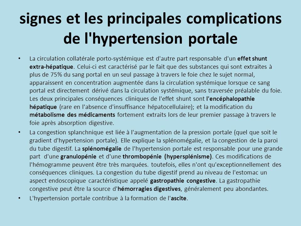 signes et les principales complications de l hypertension portale