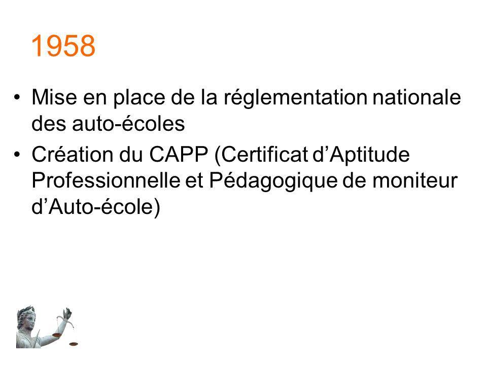 1958 Mise en place de la réglementation nationale des auto-écoles