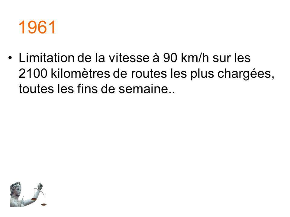1961 Limitation de la vitesse à 90 km/h sur les 2100 kilomètres de routes les plus chargées, toutes les fins de semaine..
