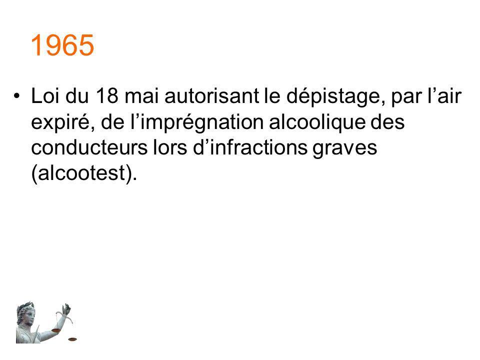 1965 Loi du 18 mai autorisant le dépistage, par l'air expiré, de l'imprégnation alcoolique des conducteurs lors d'infractions graves (alcootest).