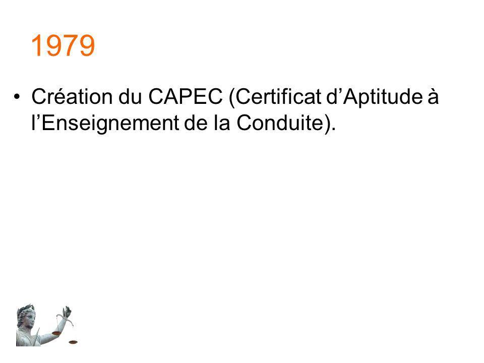 1979 Création du CAPEC (Certificat d'Aptitude à l'Enseignement de la Conduite).