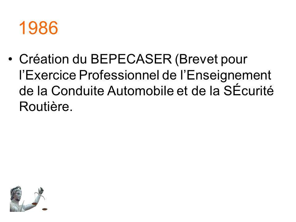 1986 Création du BEPECASER (Brevet pour l'Exercice Professionnel de l'Enseignement de la Conduite Automobile et de la SÉcurité Routière.
