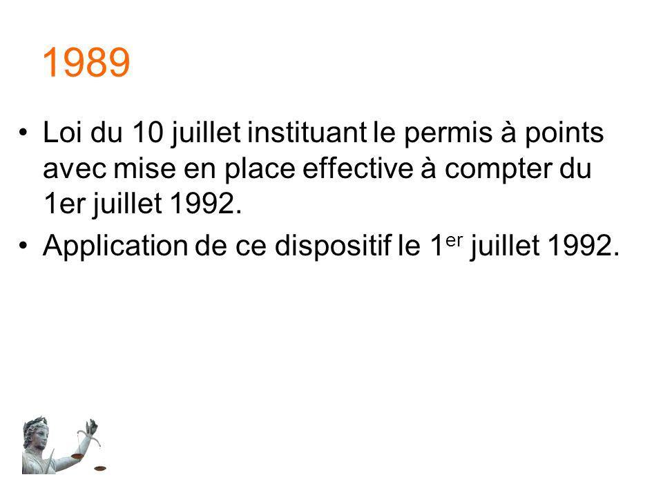 1989 Loi du 10 juillet instituant le permis à points avec mise en place effective à compter du 1er juillet 1992.