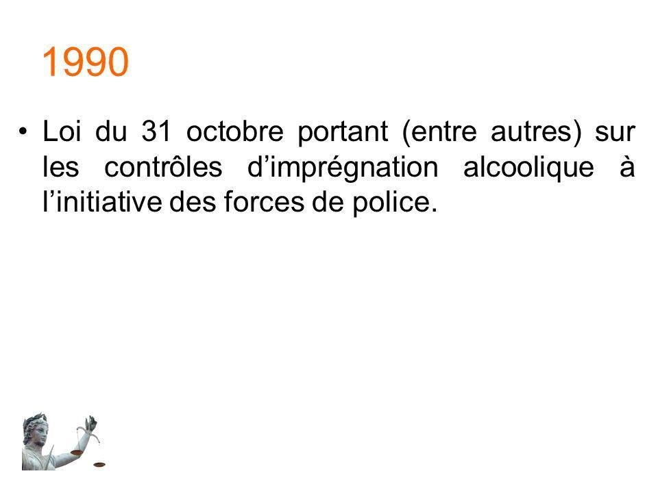 1990 Loi du 31 octobre portant (entre autres) sur les contrôles d'imprégnation alcoolique à l'initiative des forces de police.