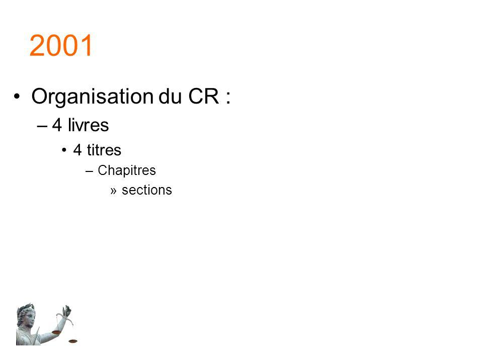 2001 Organisation du CR : 4 livres 4 titres Chapitres sections