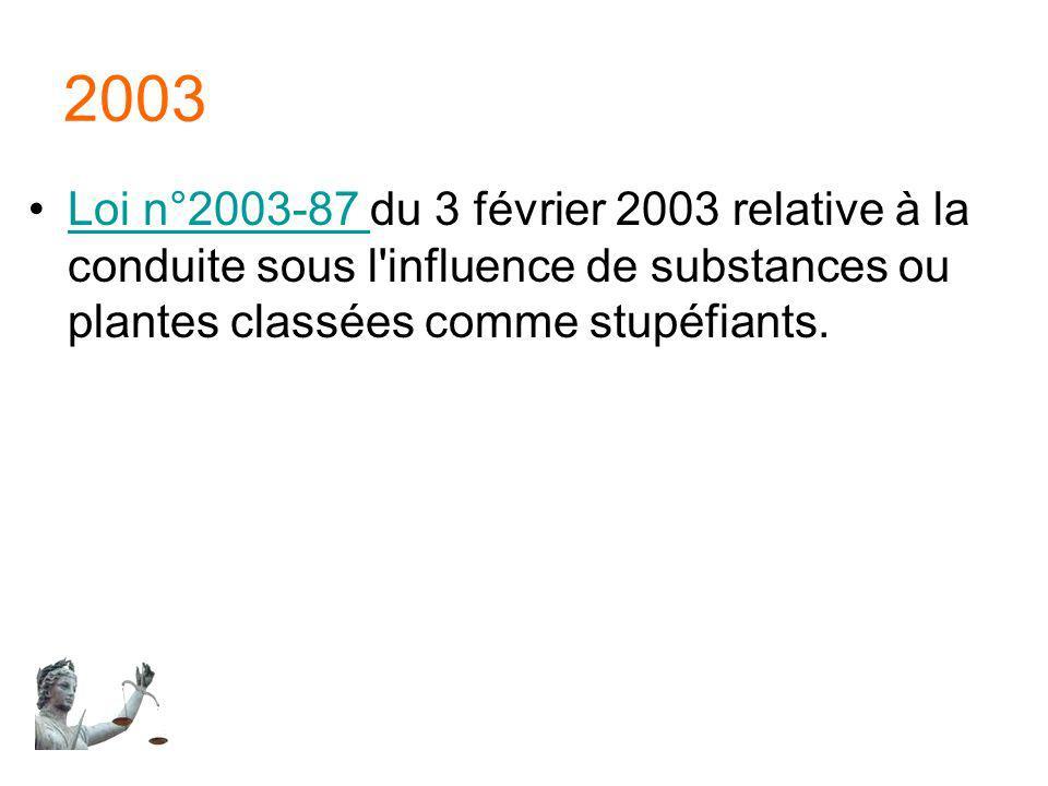 2003 Loi n°2003-87 du 3 février 2003 relative à la conduite sous l influence de substances ou plantes classées comme stupéfiants.