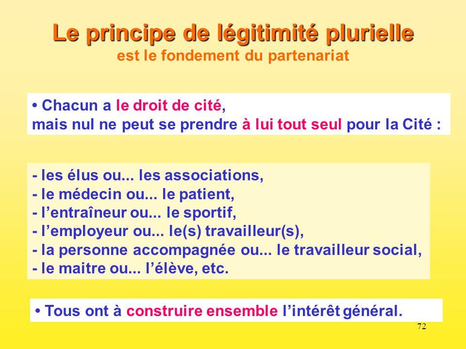 Le principe de légitimité plurielle est le fondement du partenariat