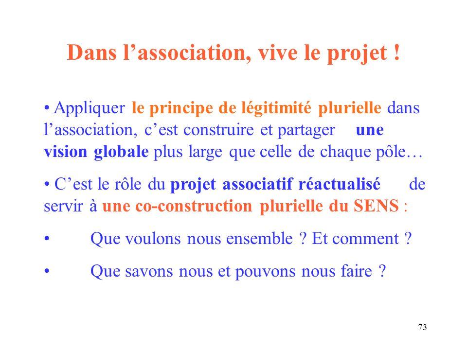 Dans l'association, vive le projet !