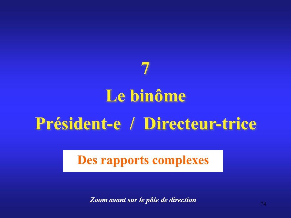 7 Le binôme Président-e / Directeur-trice