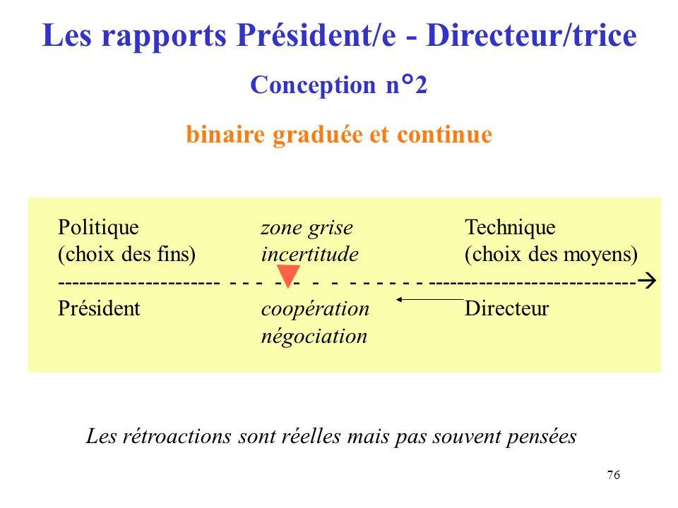 Les rapports Président/e - Directeur/trice binaire graduée et continue