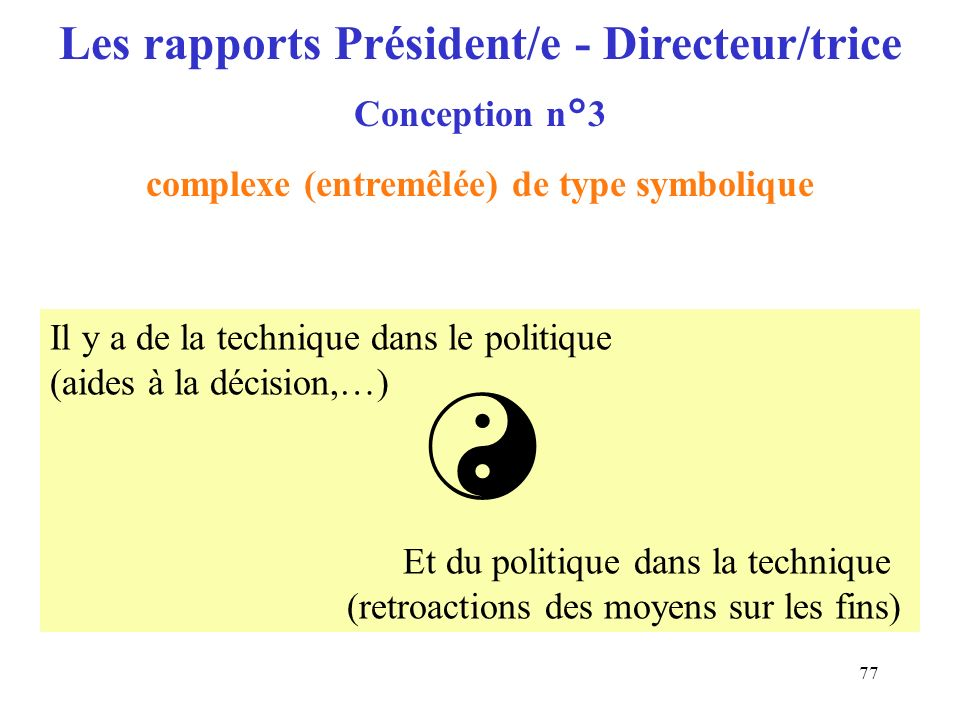  Les rapports Président/e - Directeur/trice Conception n°3