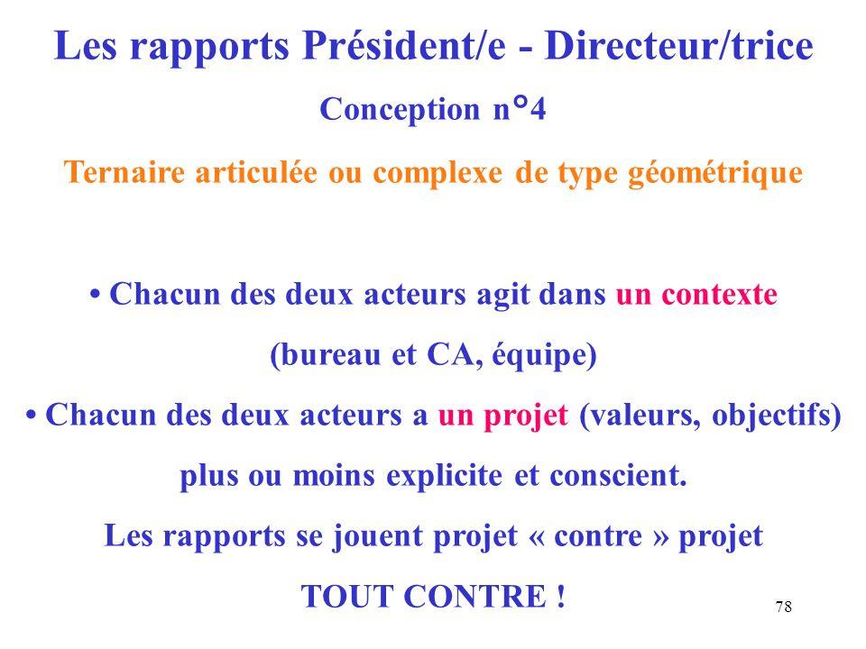 Les rapports Président/e - Directeur/trice