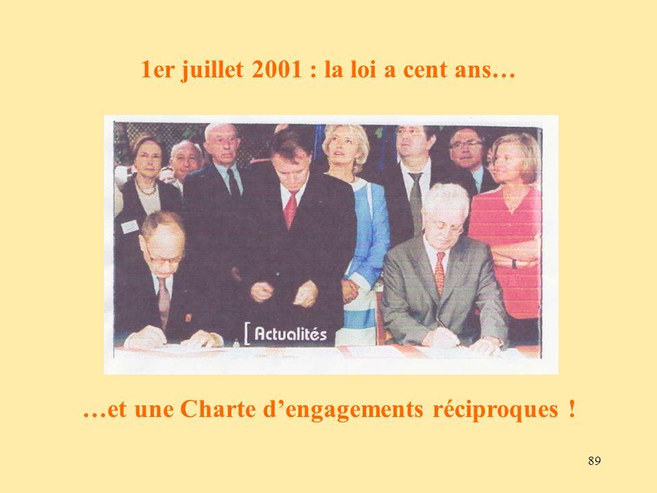 1er juillet 2001 : la loi a cent ans…