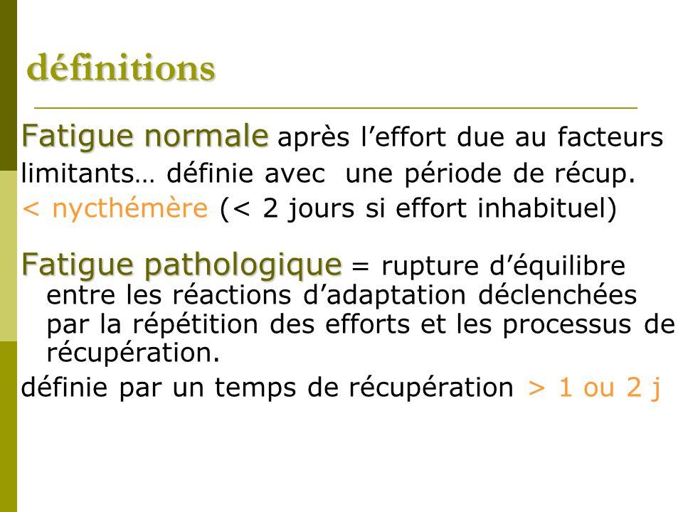 définitions Fatigue normale après l'effort due au facteurs