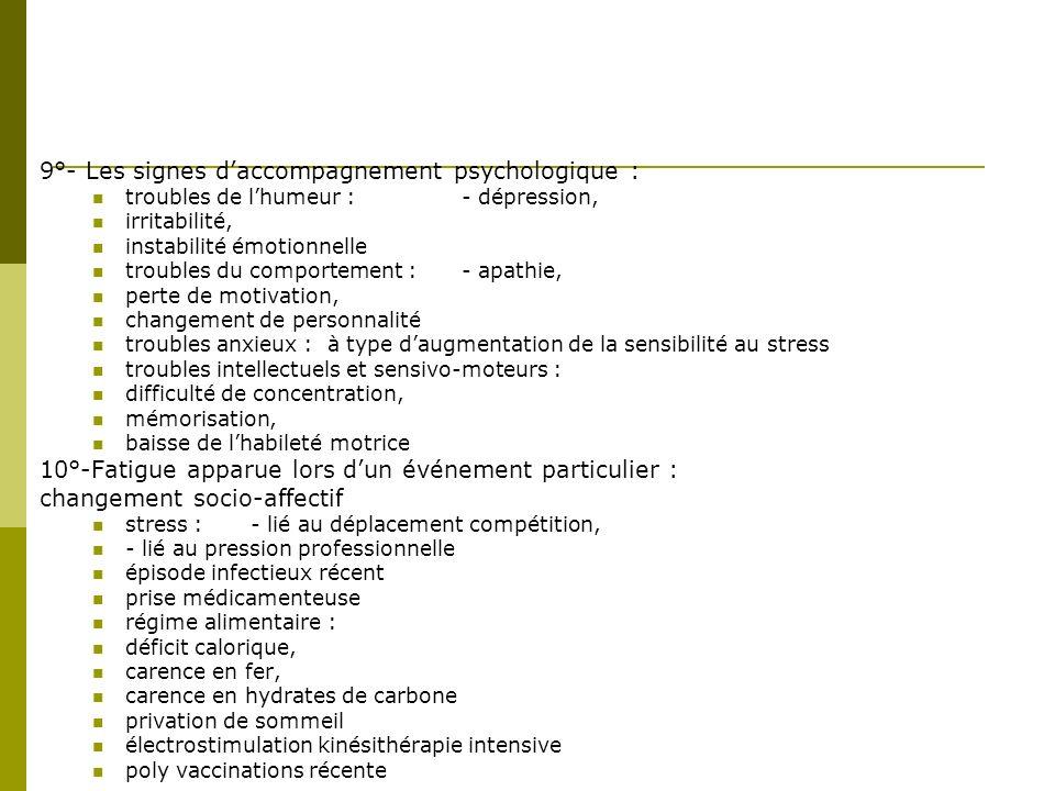9°- Les signes d'accompagnement psychologique :