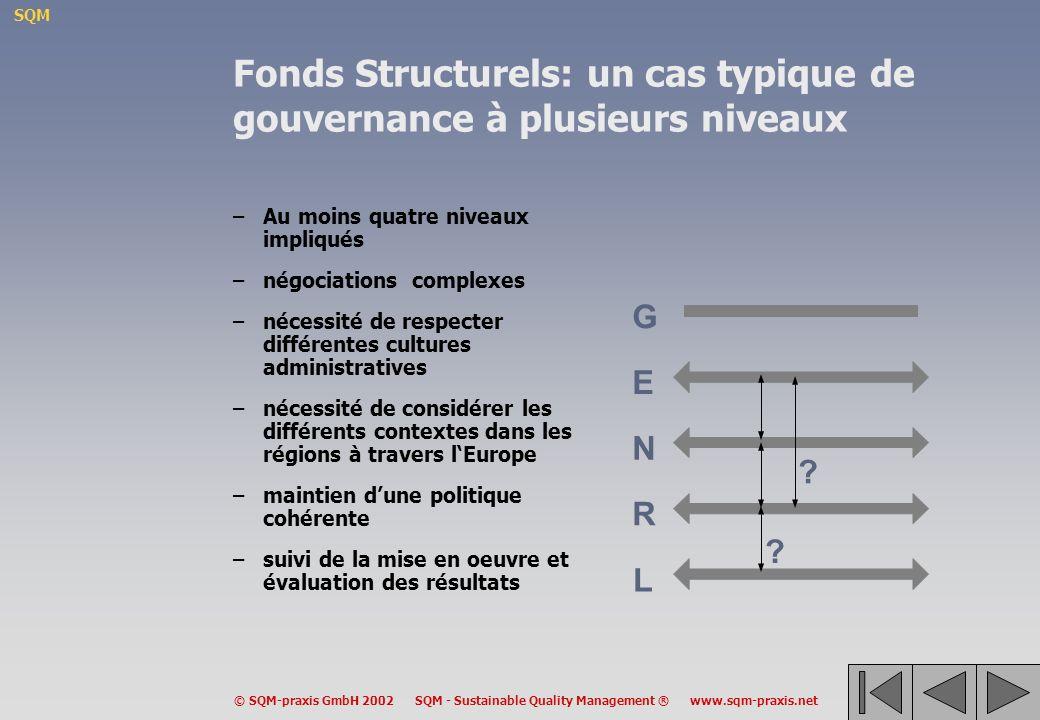 Fonds Structurels: un cas typique de gouvernance à plusieurs niveaux