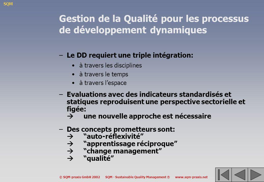 Gestion de la Qualité pour les processus de développement dynamiques