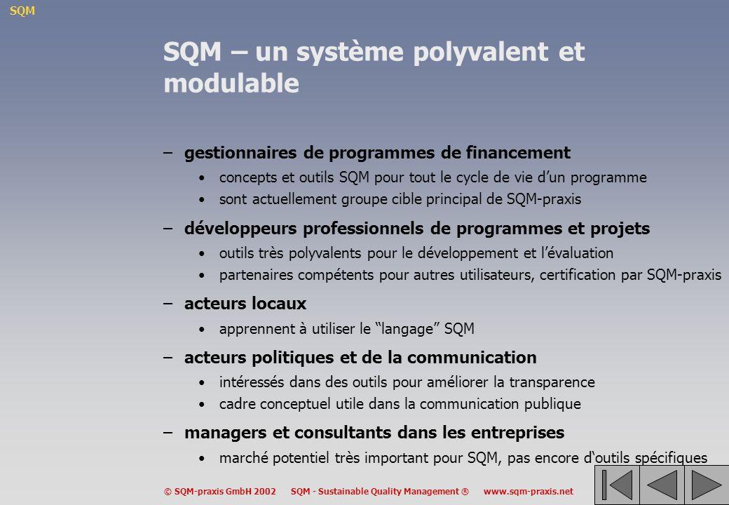 SQM – un système polyvalent et modulable