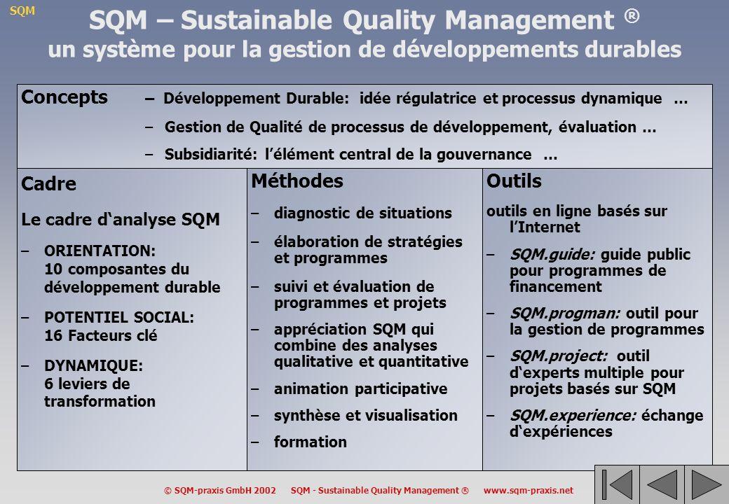 SQM – Sustainable Quality Management ® un système pour la gestion de développements durables