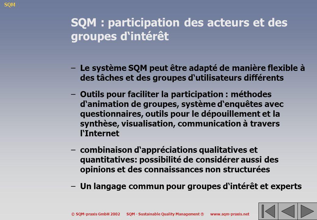 SQM : participation des acteurs et des groupes d'intérêt