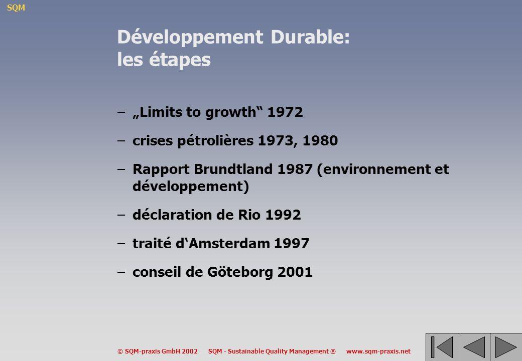 Développement Durable: les étapes