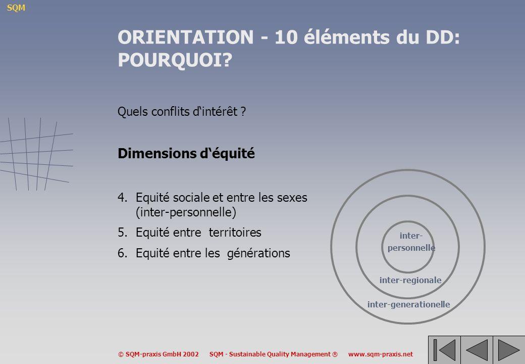 ORIENTATION - 10 éléments du DD: POURQUOI