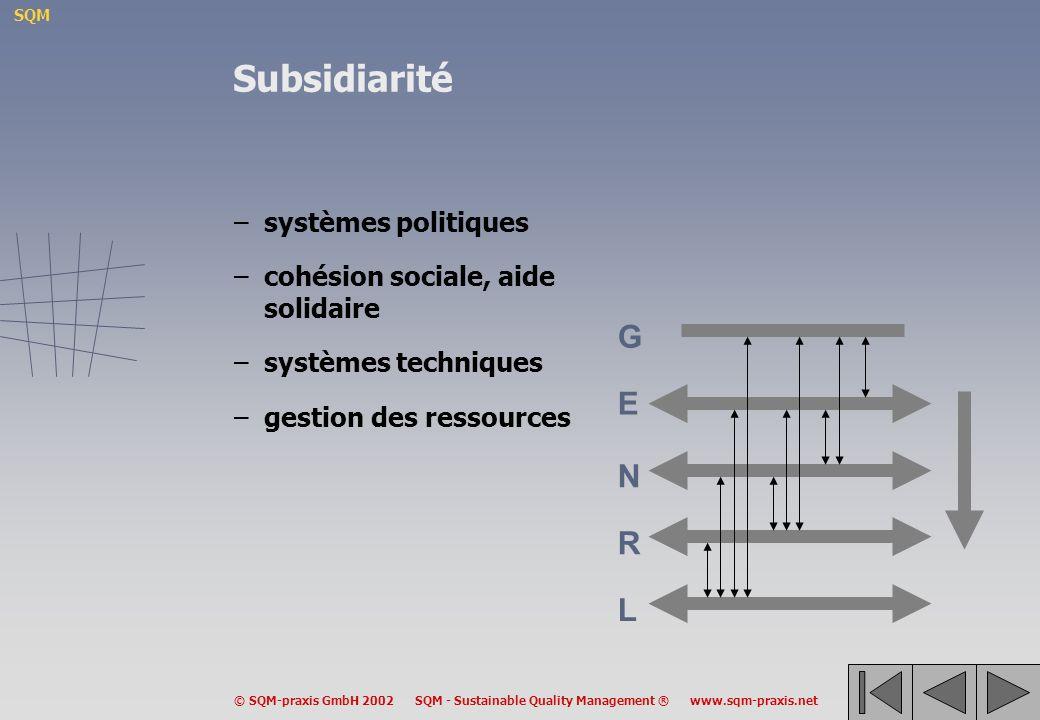 Subsidiarité G E N R L systèmes politiques