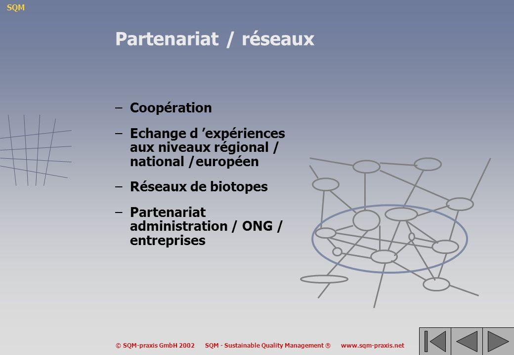 Partenariat / réseaux Coopération