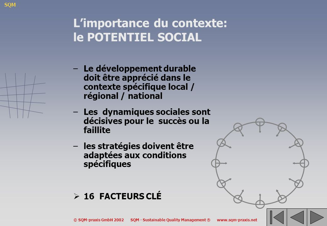 L'importance du contexte: le POTENTIEL SOCIAL