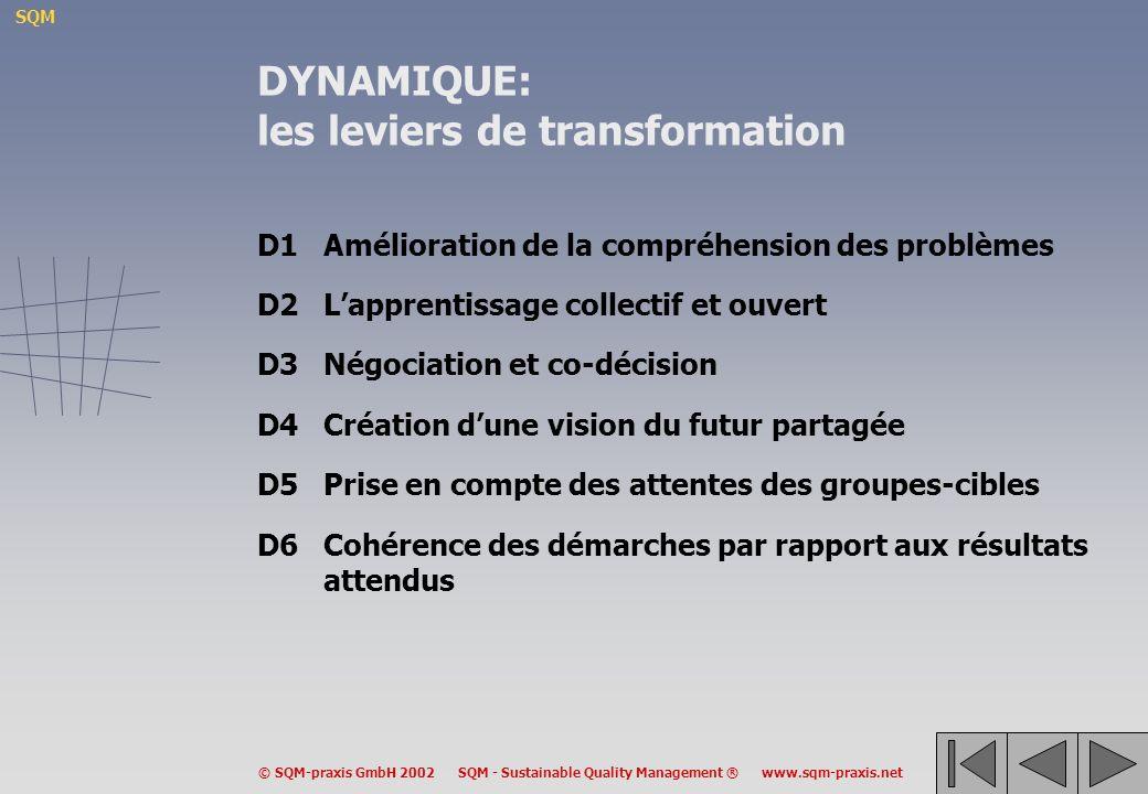 DYNAMIQUE: les leviers de transformation
