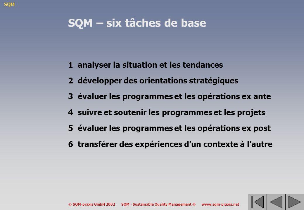 SQM – six tâches de base 1 analyser la situation et les tendances