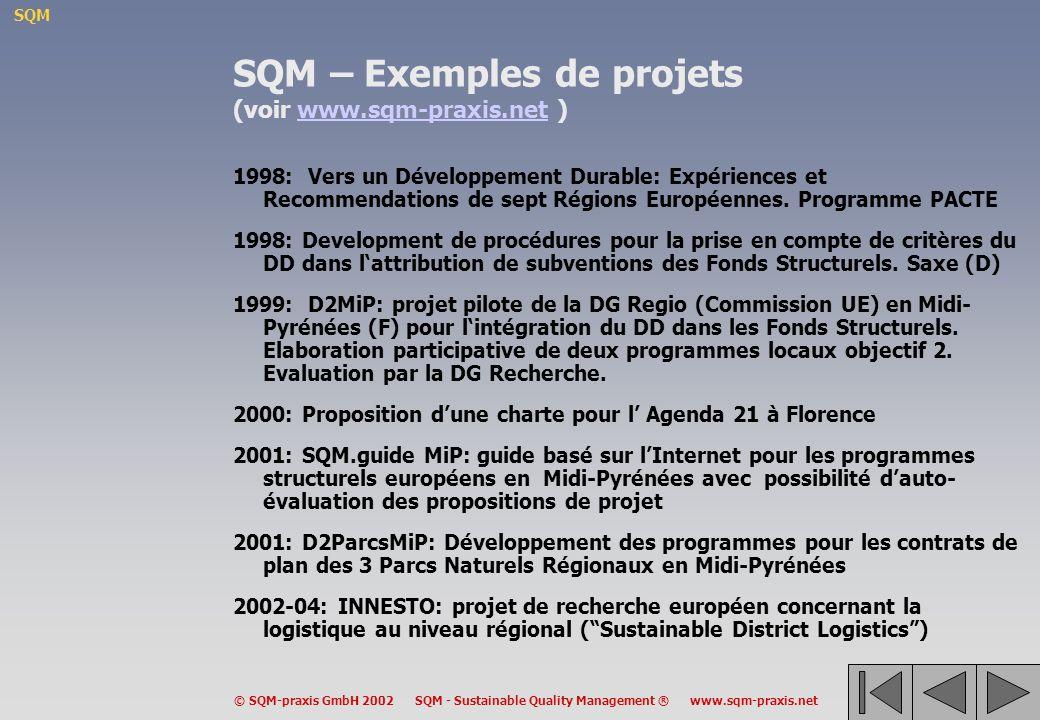 SQM – Exemples de projets (voir www.sqm-praxis.net )