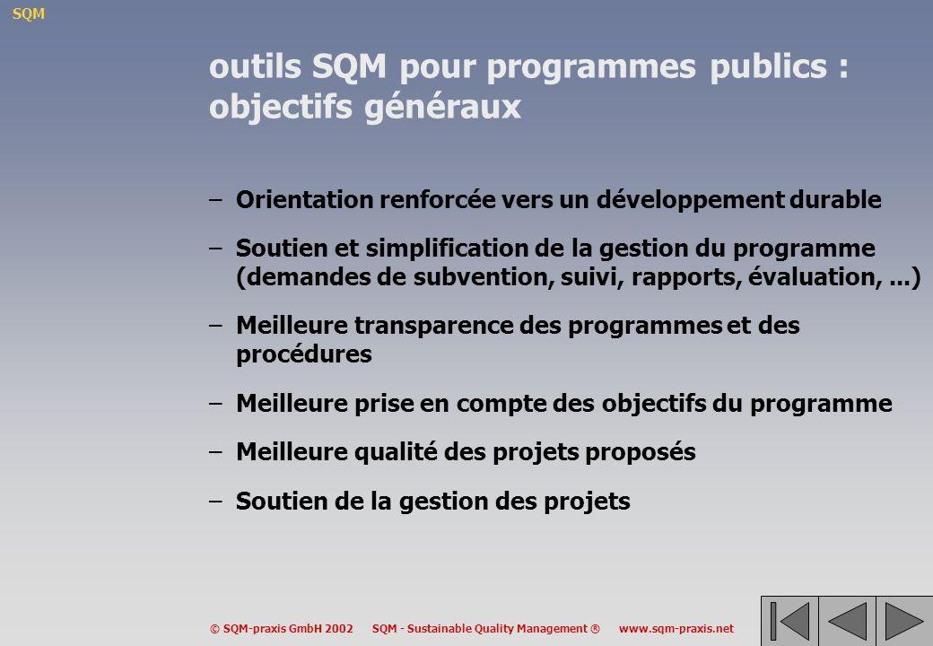 outils SQM pour programmes publics : objectifs généraux