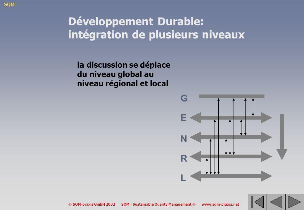 Développement Durable: intégration de plusieurs niveaux