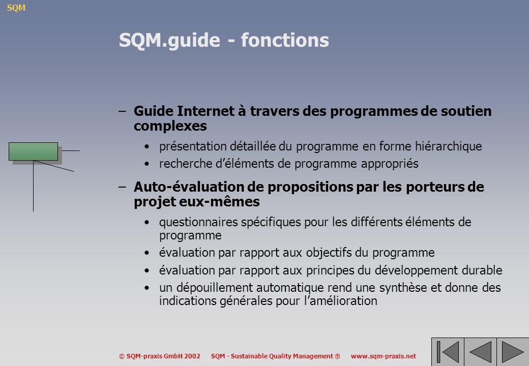 SQM.guide - fonctions Guide Internet à travers des programmes de soutien complexes. présentation détaillée du programme en forme hiérarchique.
