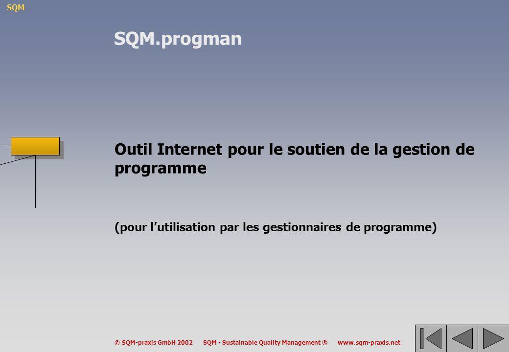 SQM.progman Outil Internet pour le soutien de la gestion de programme