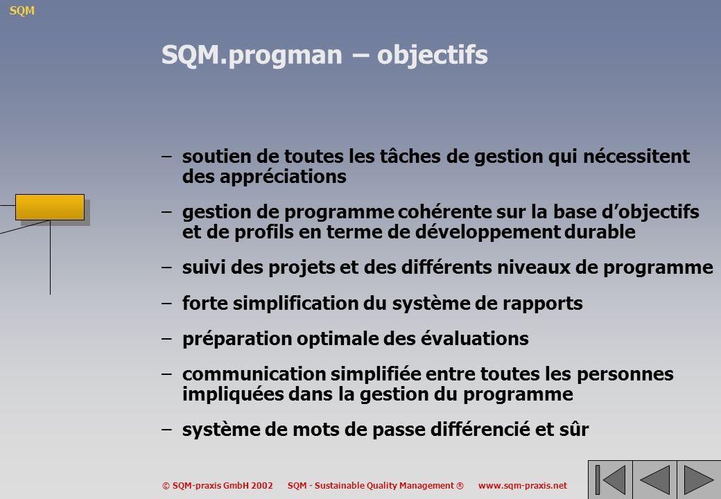 SQM.progman – objectifs