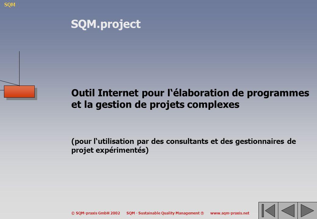SQM.project Outil Internet pour l'élaboration de programmes et la gestion de projets complexes.