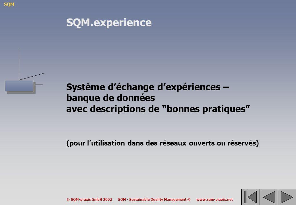 SQM.experience Système d'échange d'expériences – banque de données avec descriptions de bonnes pratiques