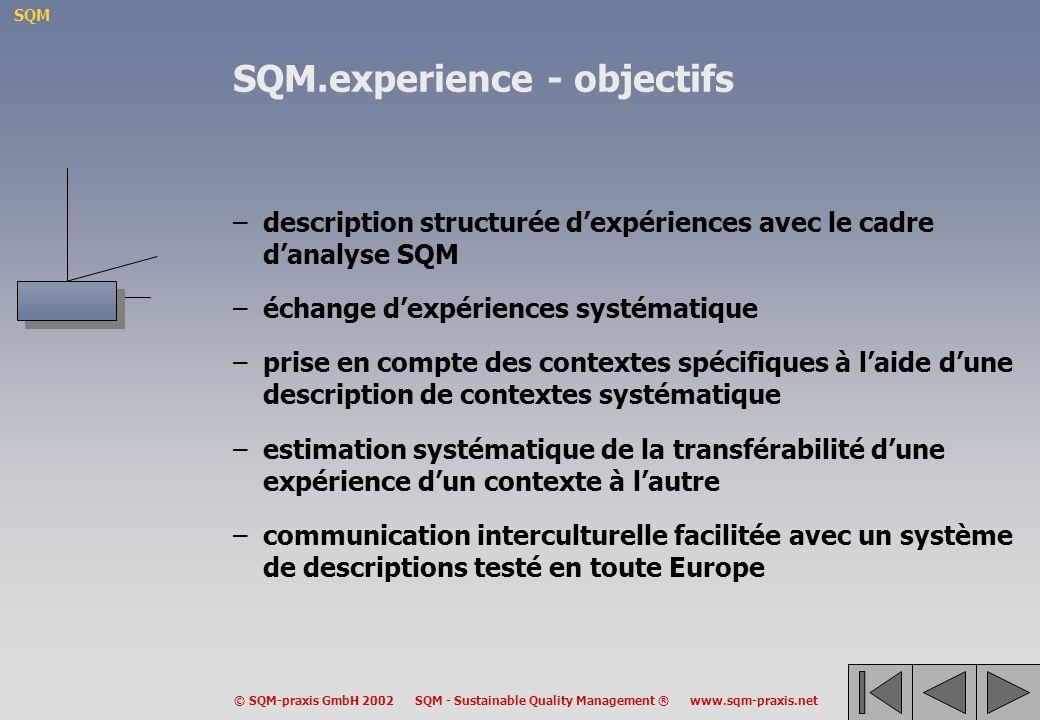 SQM.experience - objectifs
