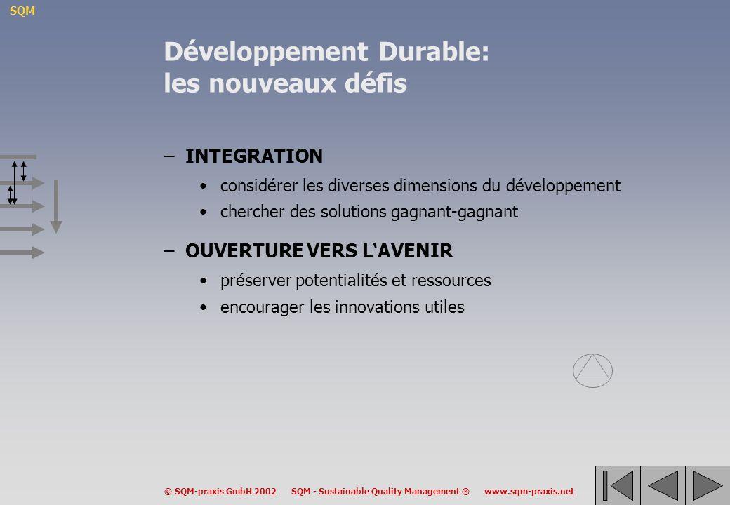 Développement Durable: les nouveaux défis