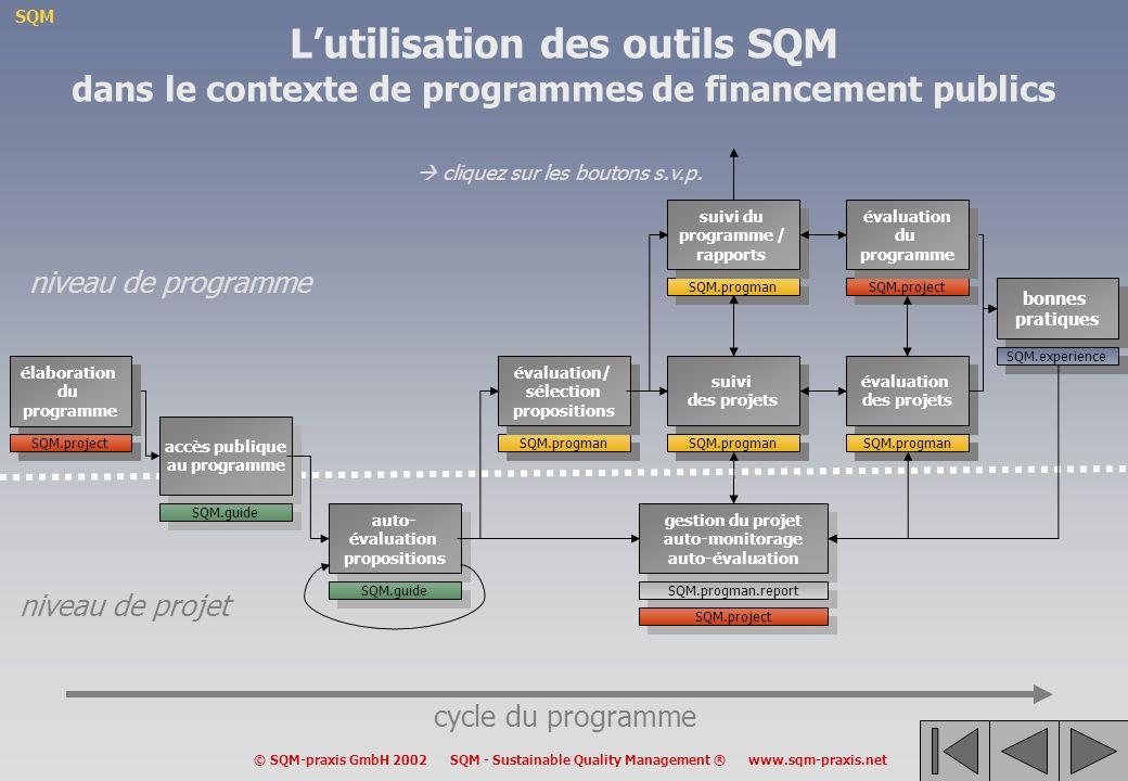 L'utilisation des outils SQM dans le contexte de programmes de financement publics