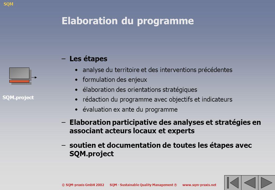 Elaboration du programme