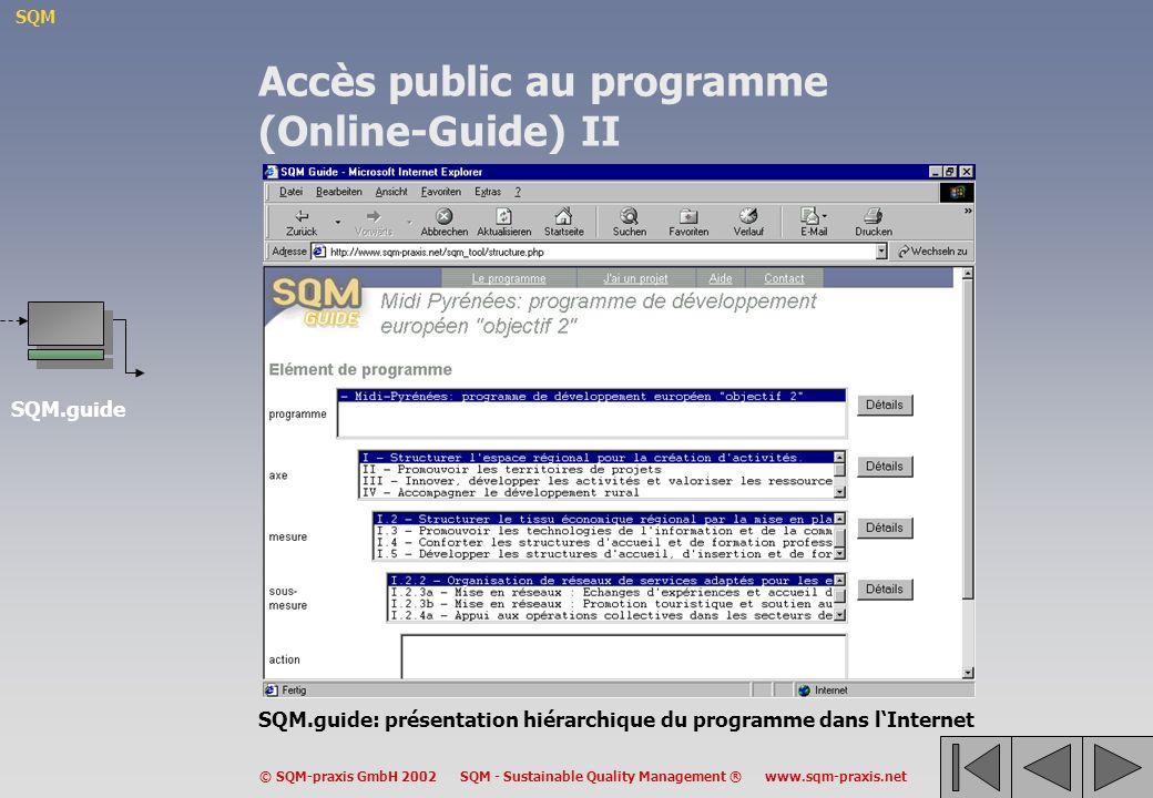 Accès public au programme (Online-Guide) II