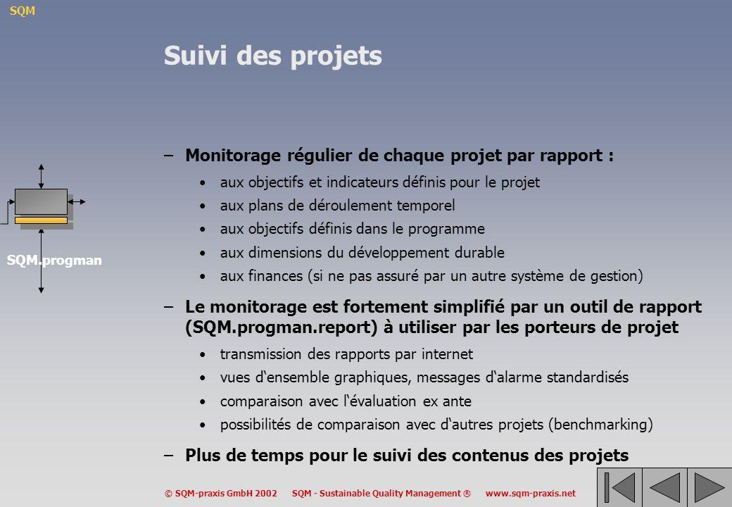 Suivi des projets Monitorage régulier de chaque projet par rapport :
