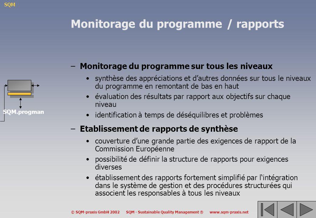 Monitorage du programme / rapports